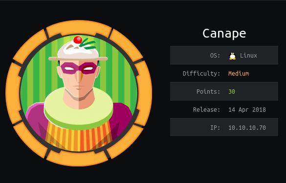 Canape hackthebox Writeup
