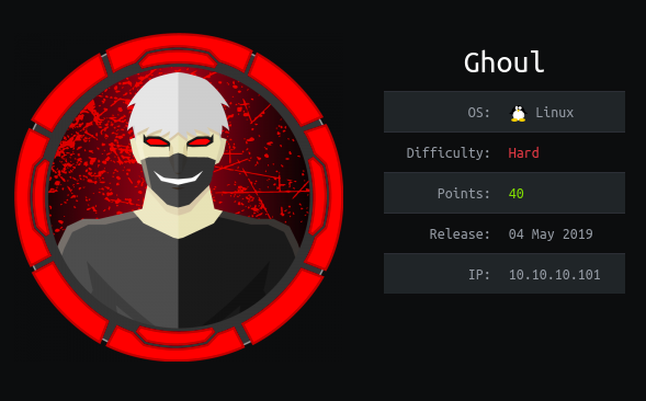 Ghoul Hackthebox walkthrough – Part 1